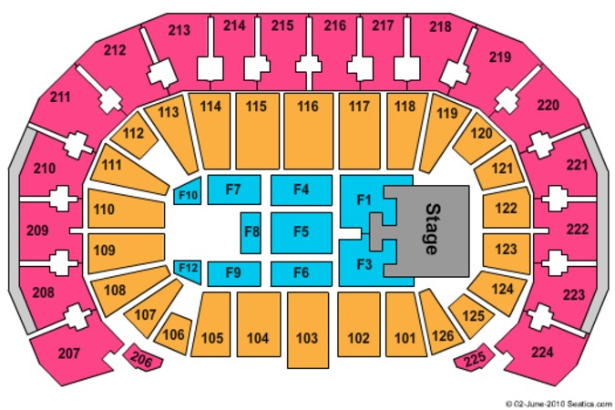INTRUST Bank Arena Jonas Brothers