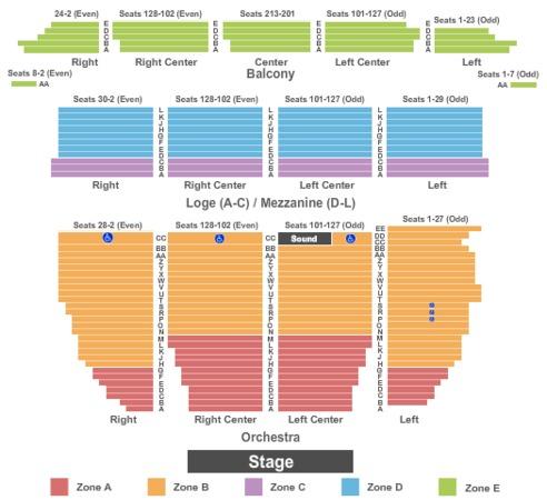 Orpheum theatre tickets in san francisco california orpheum