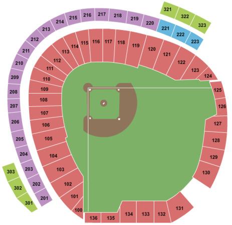Td Ameritrade Park Baseball