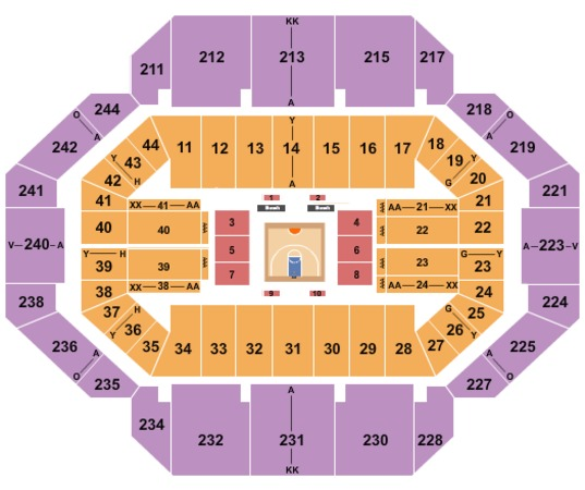 Rupp Arena Big 13