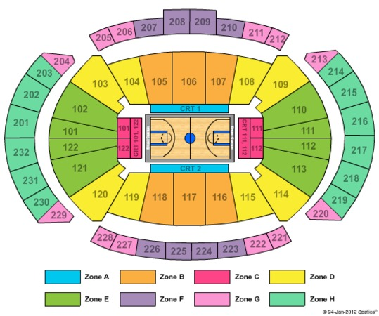 Sprint Center Big12 2012 - Zone