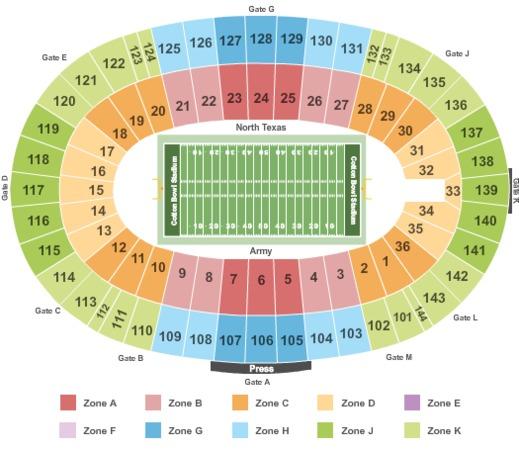 Cotton Bowl Location