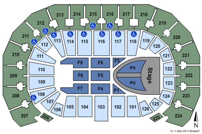 INTRUST Bank Arena Taylor Swift
