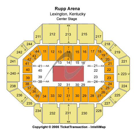 Rupp Arena Center Stage