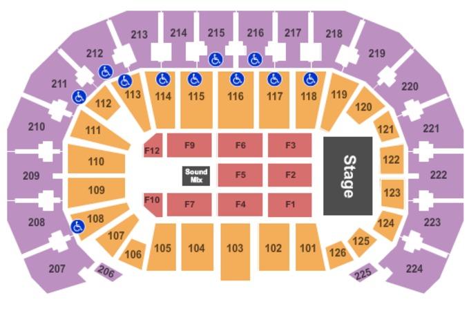 INTRUST Bank Arena Endstage 2