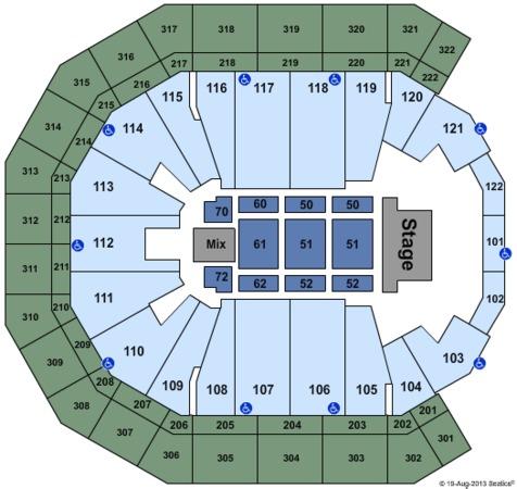 Pinnacle Bank Arena End Stage