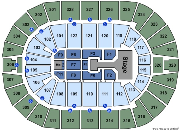 BOK Center One Direction