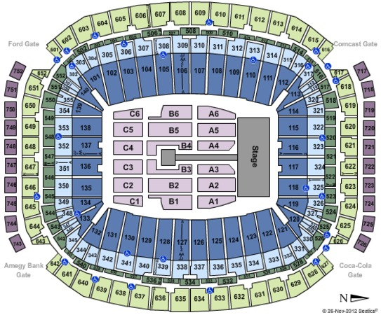 NRG Stadium One Direction