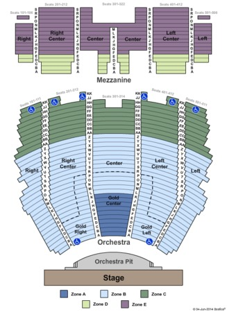 Centennial Hall Endstage - Zone No Pit