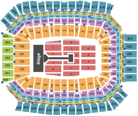 Lucas Oil Stadium One Direction