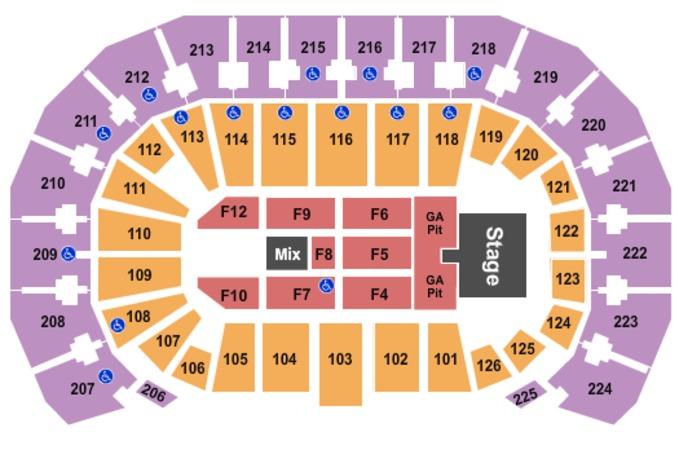 INTRUST Bank Arena Dierks Bentley