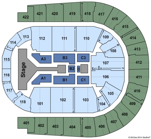 O2 Arena One Direction