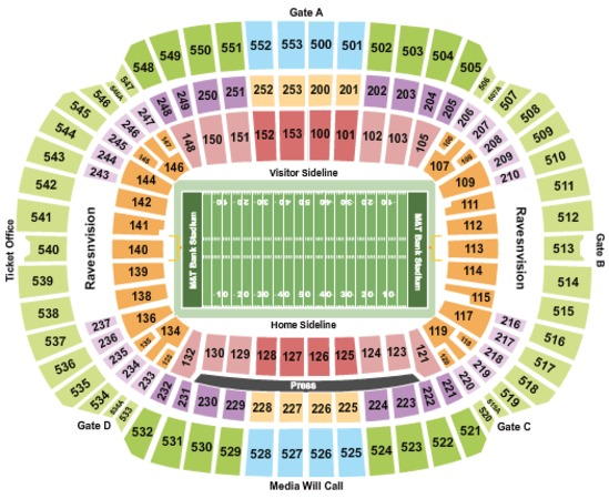 M&T Bank Stadium Football - IntZone