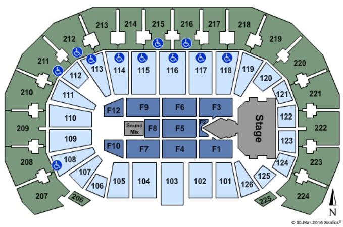 INTRUST Bank Arena Ariana Grande