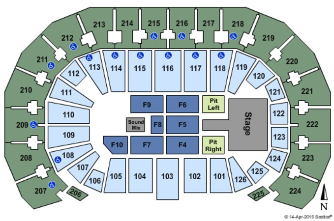 INTRUST Bank Arena Lady Antebellum