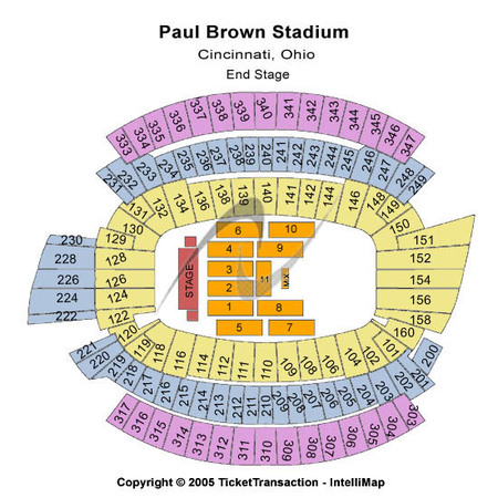 Paul Brown Stadium End Stage