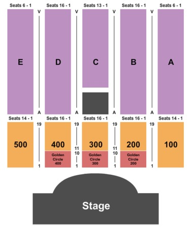 Borgata Events Center End Stage