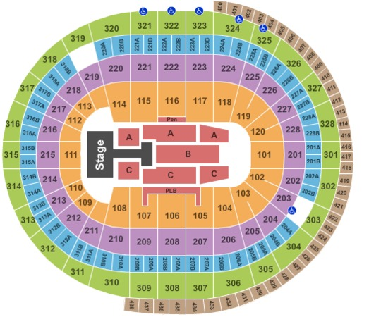 Canadian Tire Centre One Direction