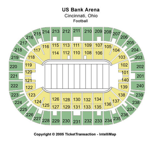 US Bank Arena Football
