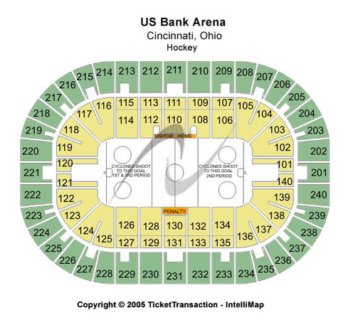 US Bank Arena Hockey