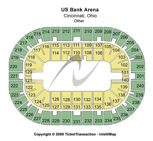 US Bank Arena Other