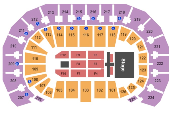 INTRUST Bank Arena Florida Georgia Line