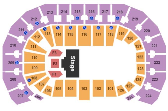 INTRUST Bank Arena Sesame Street Live