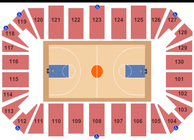 Amarillo Civic Center Basketball