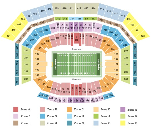 Levi's Stadium Super Bowl - Patriots/Panthers