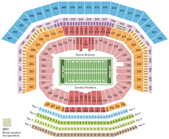 Levi's Stadium Football - Superbowl 50