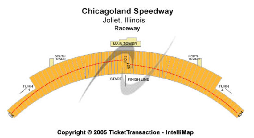 Chicagoland Speedway Other