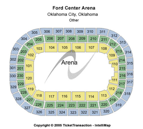 Chesapeake Energy Arena Other