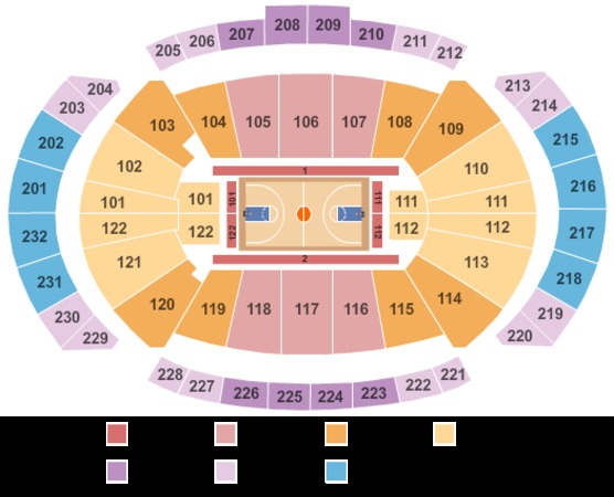 Sprint Center Basketball - IntZone