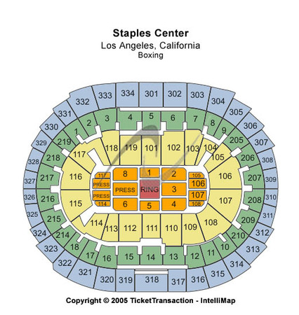 Staples Center Center Stage