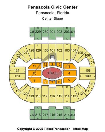 Pensacola Bay Center Center Stage