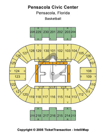 Pensacola Bay Center Basketball