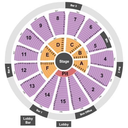 Houston Arena Theatre Center Stage