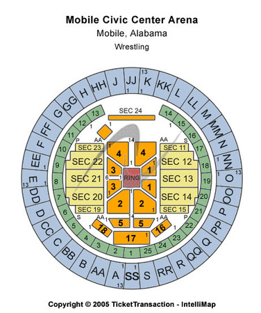 Mobile Civic Center Arena Center Stage