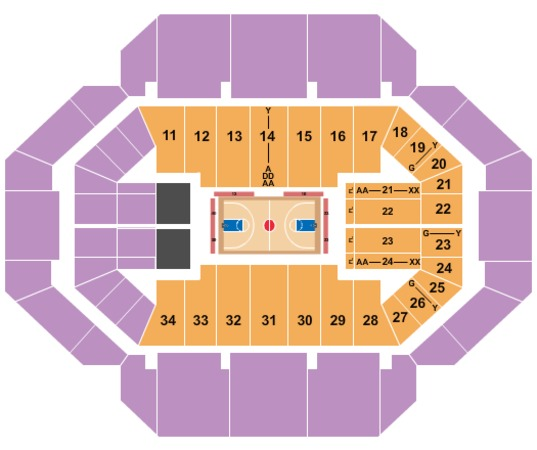 Rupp Arena Basketball - Womens