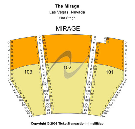 The Mirage End Stage