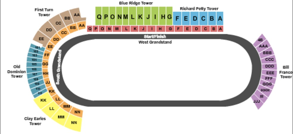 Martinsville Speedway Tickets In Ridgeway Virginia Seating