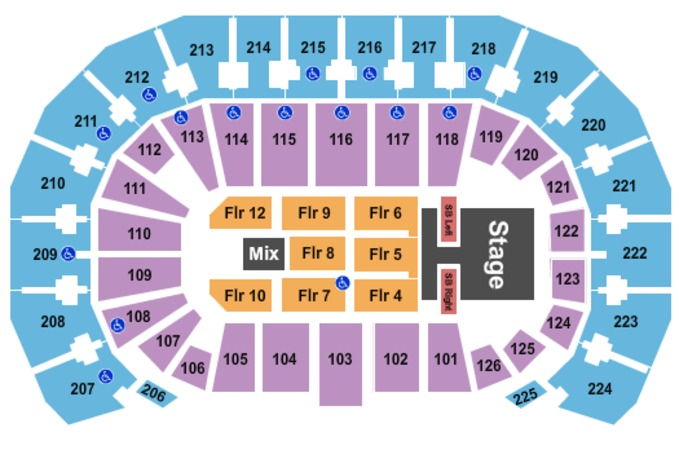 INTRUST Bank Arena Kenny Chesney 2019