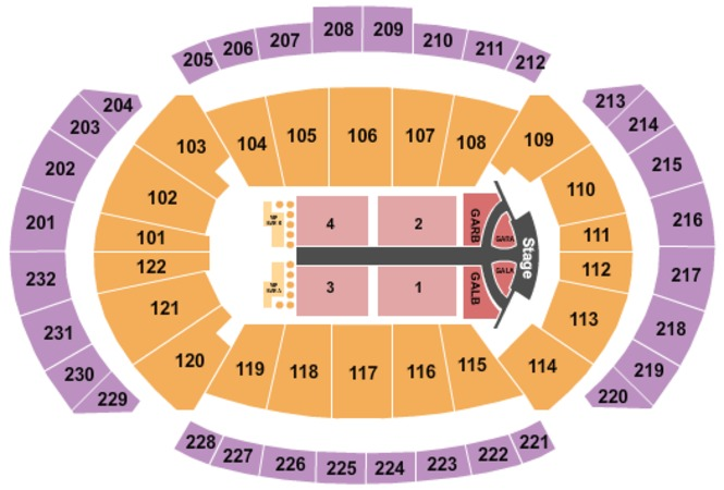 Sprint Center Jonas Brothers 2019