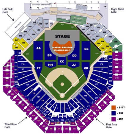Citizens Bank Park End Stage