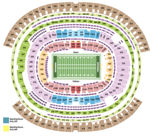 SoFi Stadium Football - Rams
