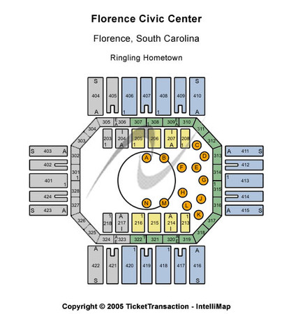 Florence Civic Center Ringling Hometown