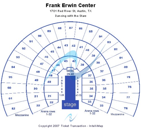 Frank Erwin Center Dancing With the Stars