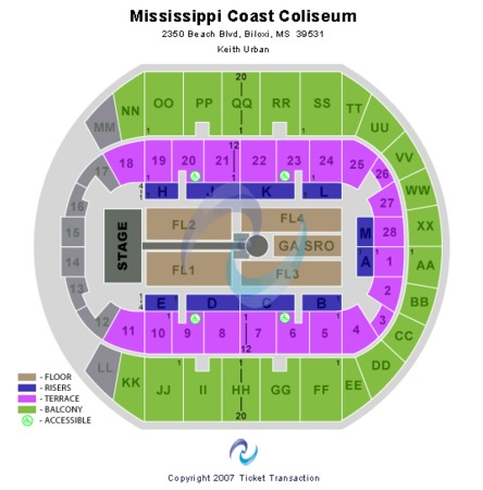 Mississippi Coast Coliseum Keith Urban & Carrie Underwood
