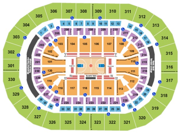 Chesapeake Energy Arena Basketball