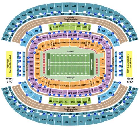 AT&T Stadium Football